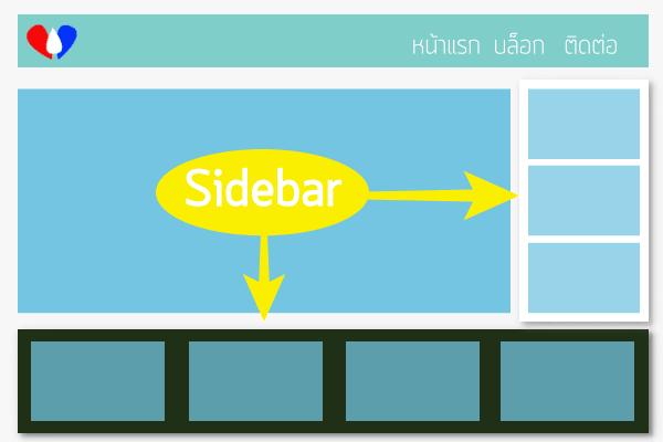 sidebar wpthaiuser - การตั้งค่า Widget บน Wordpress By Wpthaiuser.com